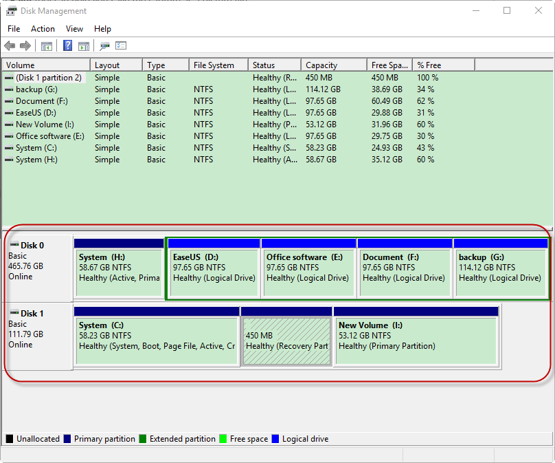 The partition layout in disk management